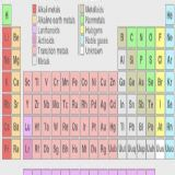Download Atomium Periodic Table Cell Phone Software