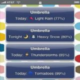 Download Umbrella Cell Phone Software