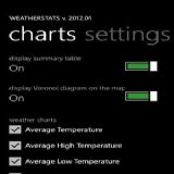 Download Weather Stats Cell Phone Software