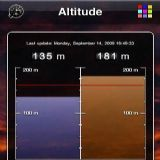 Download Altitude App Cell Phone Software