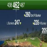 Download Golfscape GPS Rangefinder Cell Phone Software